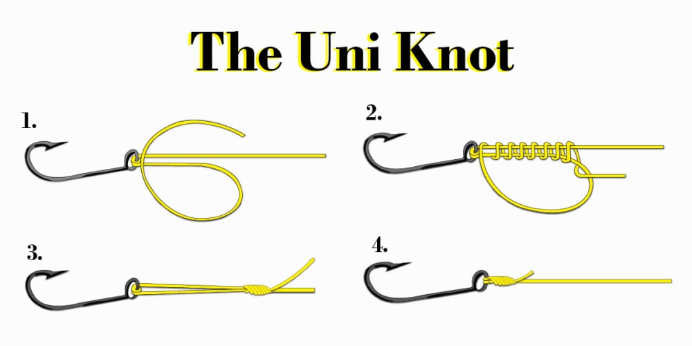 How to tie the uni knot the staple knot for offshore fishing for Uni knot fishing